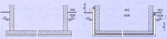 qualit tsgemeinschaft doppelwand doppelwand sondereinsatz abdichtung der au enw nde als. Black Bedroom Furniture Sets. Home Design Ideas